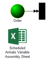 Import Variable Assembly Arrivals