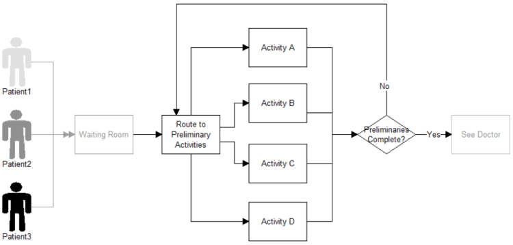Random Selection of 4 Required Activities model image