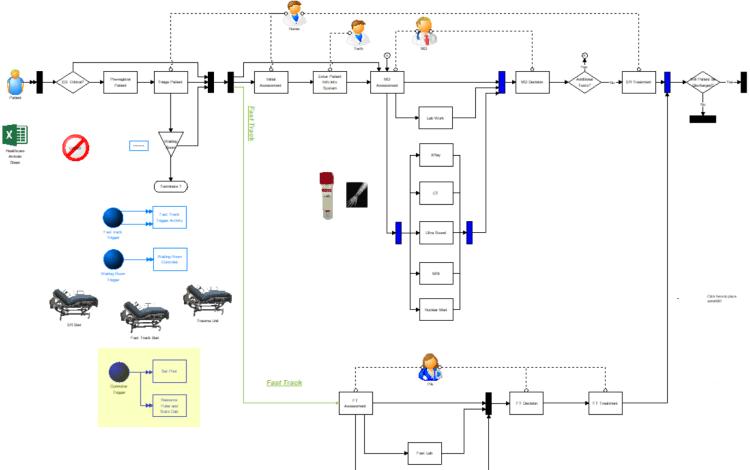 adding Resource Optimizer to ed