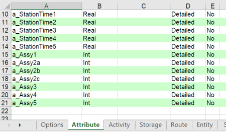 attribue tab scheduled arrivals with table input