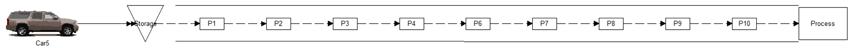 Randomize Graphics model image