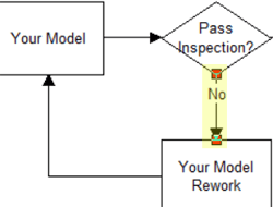 from pass fail to rework for verify pass fail