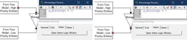 update action logic in Highest Priority Entities First