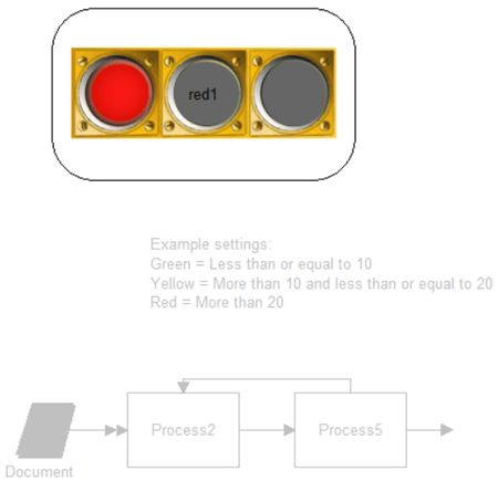 Wip Traffic Light, Horizontal model image
