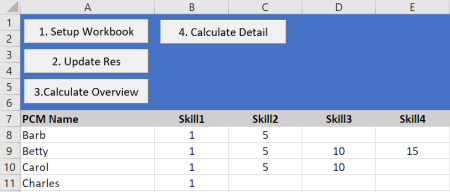 Skills Matrix Optimizer graph 23