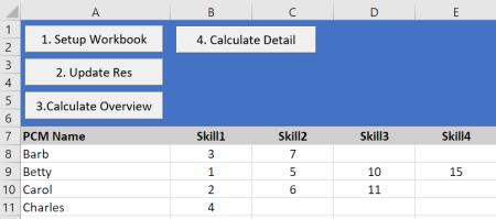 Skills Matrix Optimizer graph 24