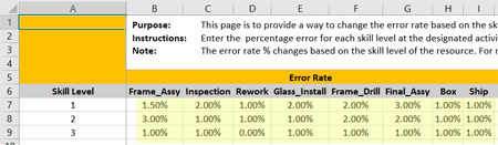 enter error rate in Manufacturing Planner