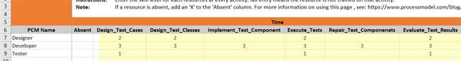 define skill portfolio in Software Testing new