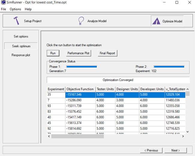 seek optimum in simrunner for Software Testing new