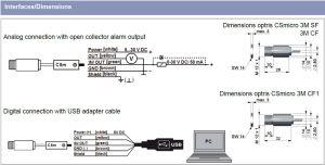 CSmicro 3M Interface Dimensions