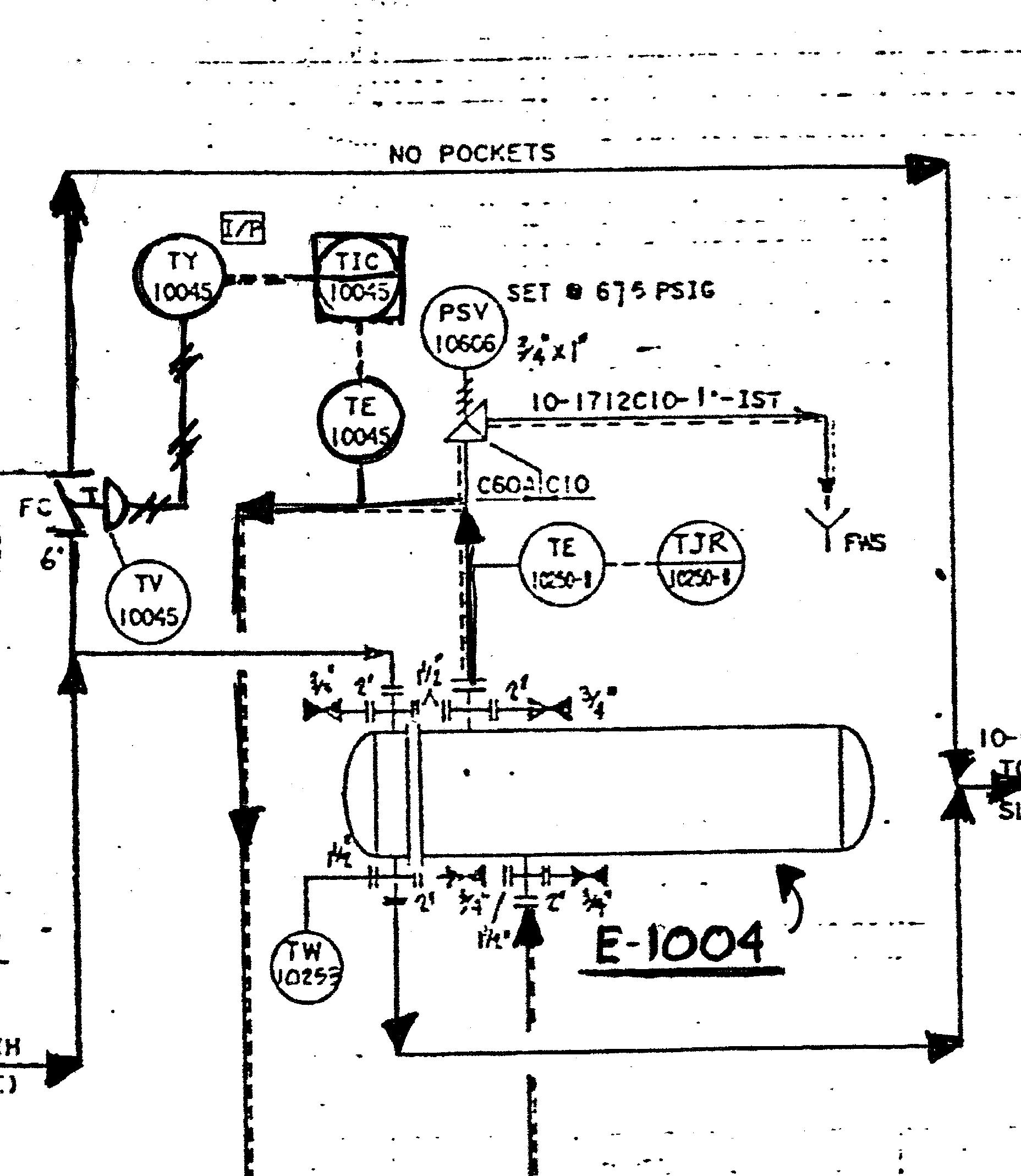 Process Tech Amp Oper Acad Isa P Amp Id Symbols Evolve For Dcs