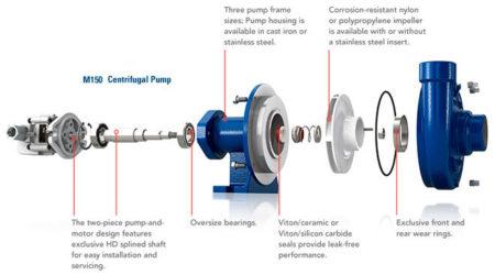 Centrifugal Pump Oil Rings