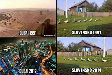 Jak se vyvíjela Dubaj