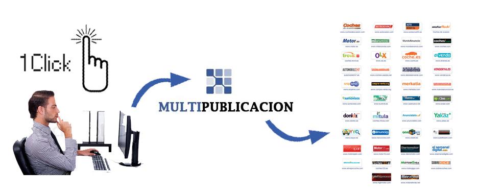 Multipublicación