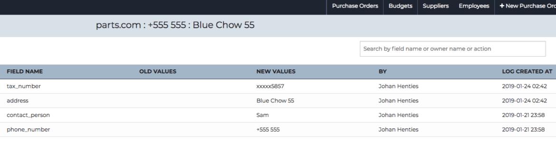 Blue chow 1.1