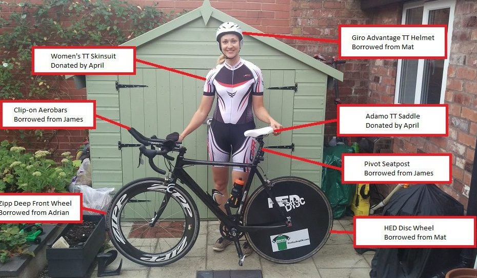 Hannah Randall 2018 Time Trial Kit