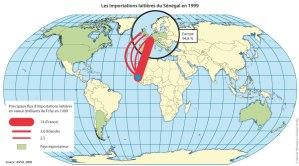 Les importations laitières du Sénégal en 1999