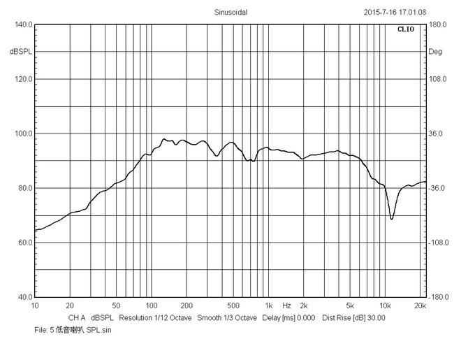 Rca Wire Schematic
