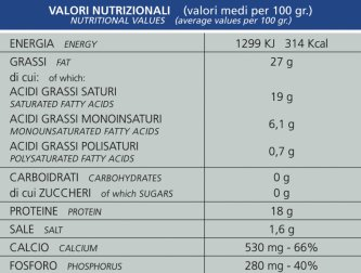 TABELLA-NUTRIZIONALE-1024x775