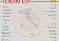 I prodotti tipici e la vacanza esperienziale in Italia