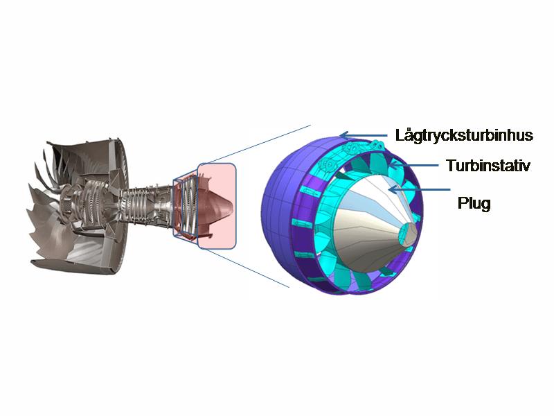 VITUM – VIrtual TUrbine Module demonstrator | 2014-2017