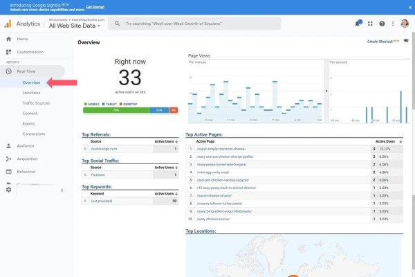 How to use Google Analytics – a beginner's guide