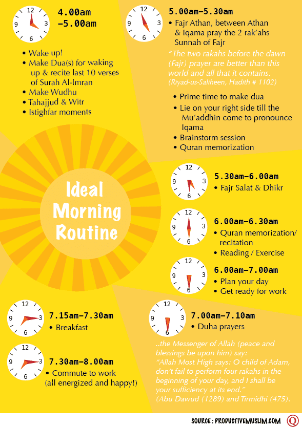 What's Your Morning Routine?