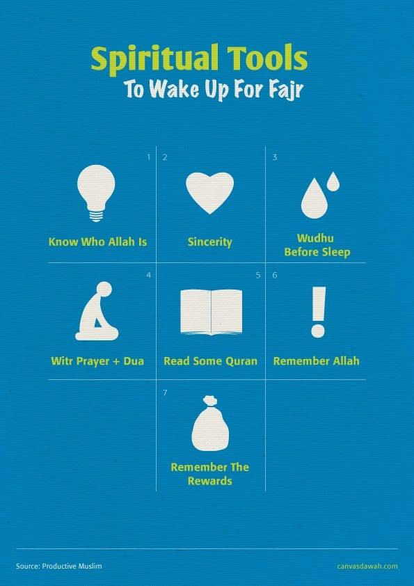 Spiritual Tools To Wake Up For Fajr.