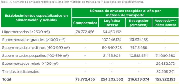 envasesvalencia20150529