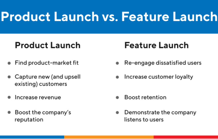 Product Versus Feature Launches
