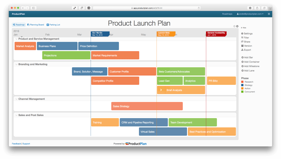 Image Result For Launching A Website Marketing Plan