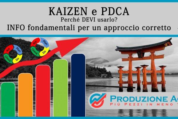 KAIZEN-PDCA
