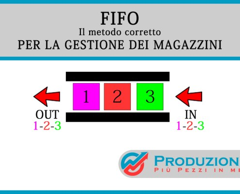 FIFO-metodo-corretto-gestione-magazzini