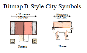 City Symbols Showing Map Width