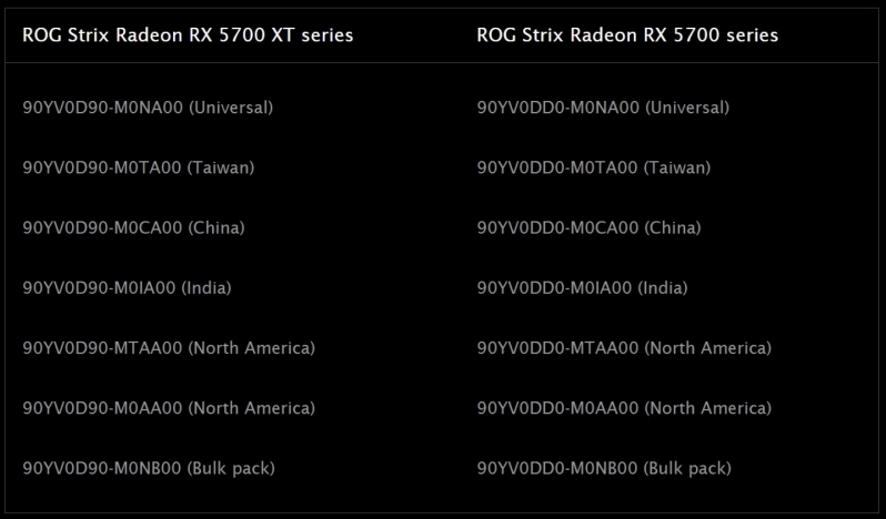 RX 5700 modelos
