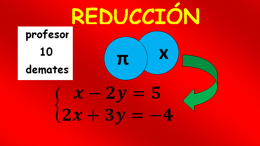 como resolver sistemas de ecuaciones por el metodo de reduccion
