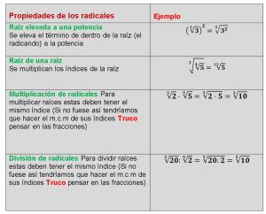 propiedades de los radicales suma resta multiplicacion division