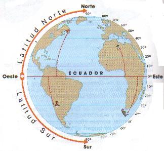 coordenadas003