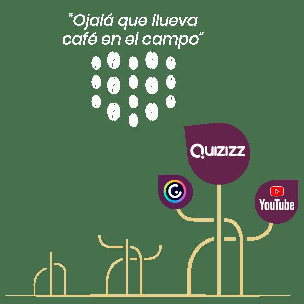 Cómo enseñar el subjuntivo online - Conexiones ELE - Formación online para profesores de español