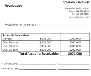 Account Receivable template
