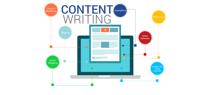 content content writing