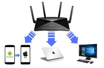 Limit WiFi Speed