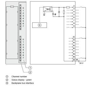 Profibus Connector » 6ES73211BH020AA0