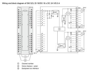 Profibus Connector » 6ES73231BL000AA0