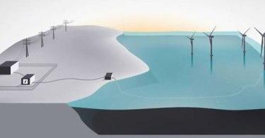 Αποθήκευση αιολικής ενέργειας από πλωτές ανεμογεννήτριες