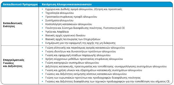 ΣΒΕ-πρόγραμμα-τηλεκατάρτισης