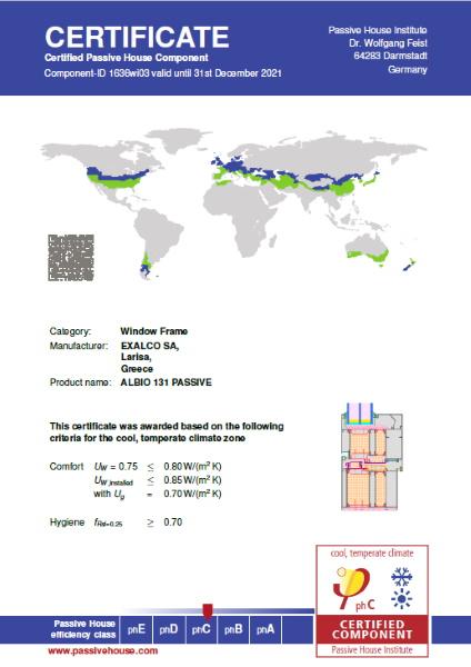 Albio-131-Exalco