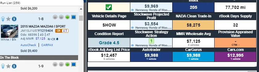 manheim auctions carvana and carmax buying strong