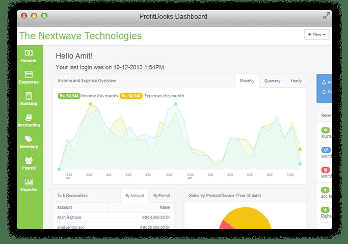 ProfitBooks Dashboard - Top FinTech Companies in India