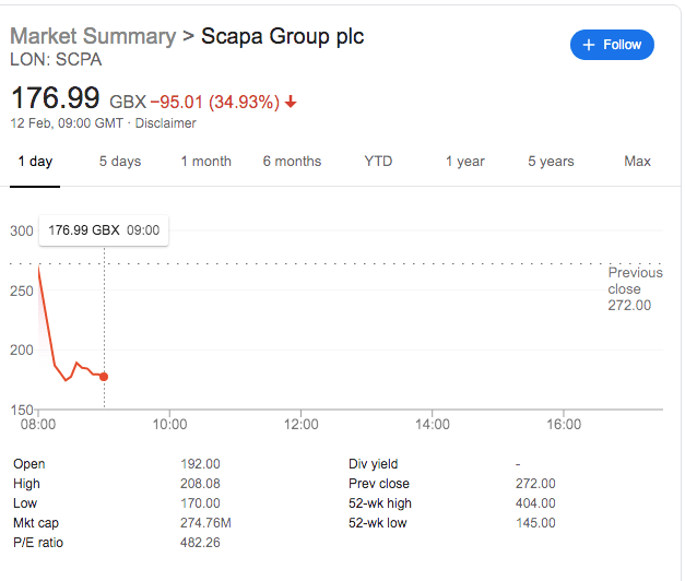 scapa share price